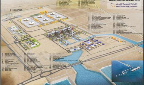 Jeddah South Thermal Power Project Saudi-Arabia
